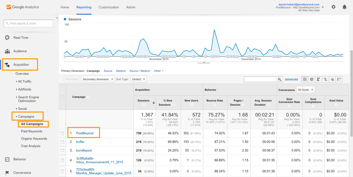 Access PostBeyond Campaign Google Analytics
