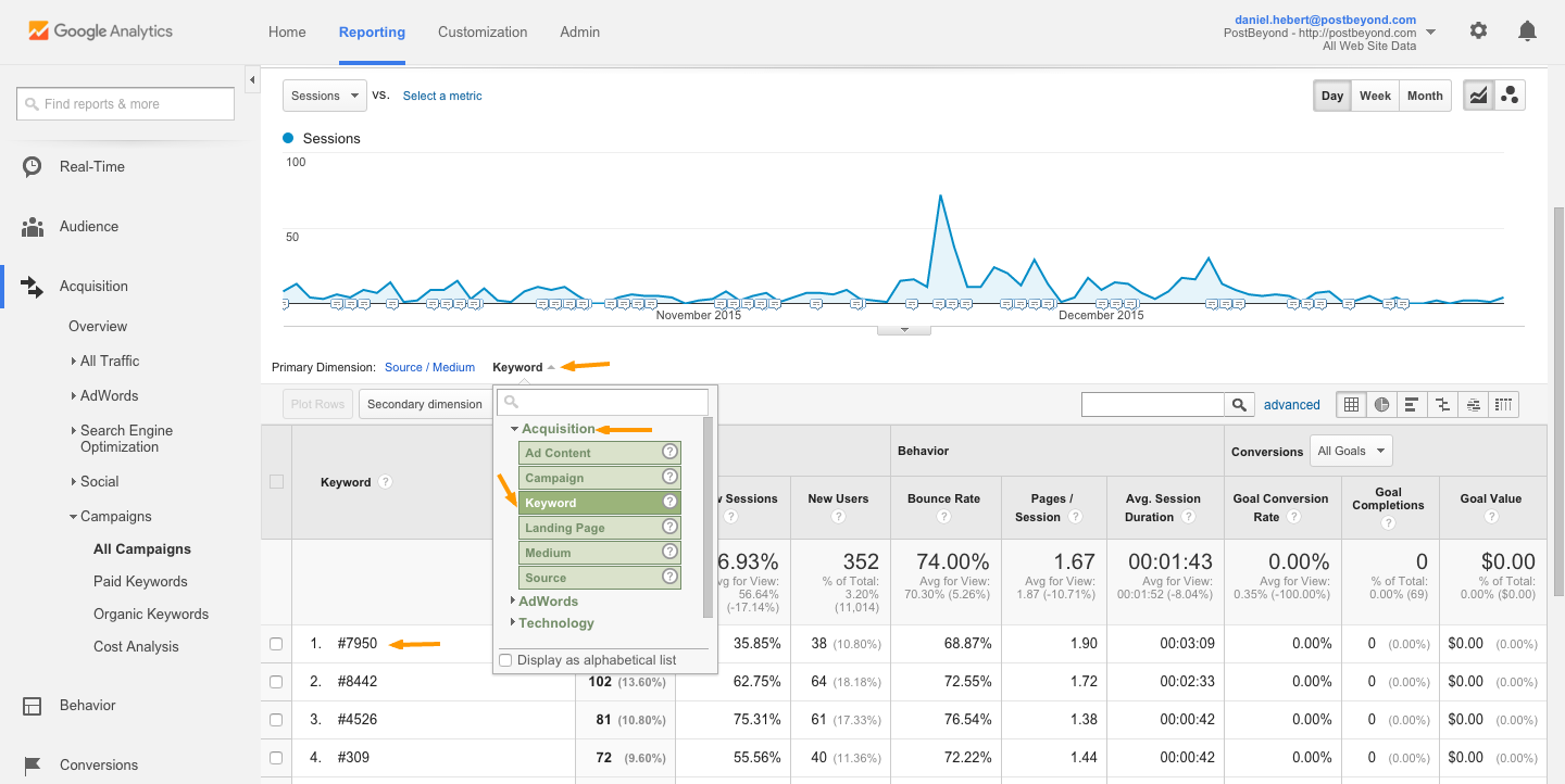 measure employee advocacy Find user data in Google Analytics PostBeyond