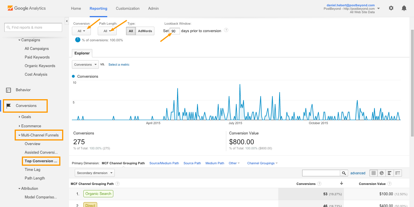 measure employee advocacy Setting Up Conversion Paths PostBeyond